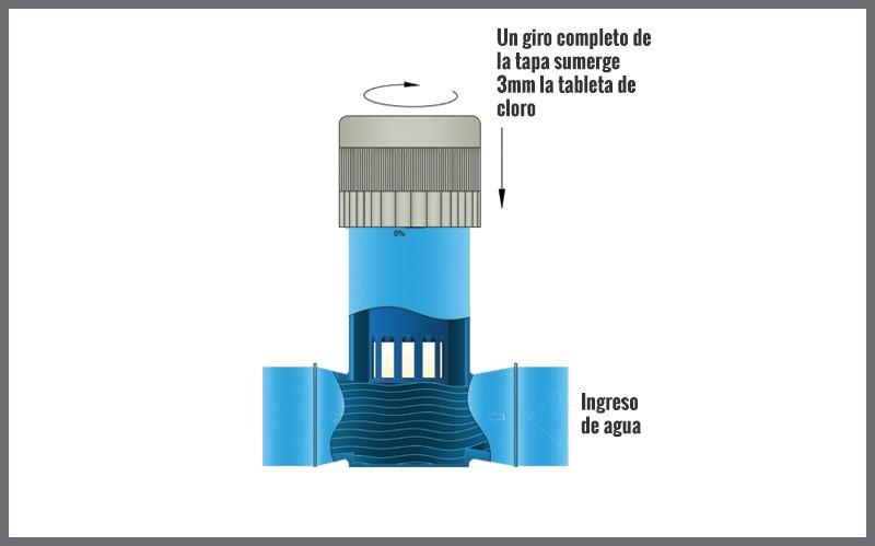 Home potabilizadores de agua eficientes bajo costo y for Estanque de agua potable easy